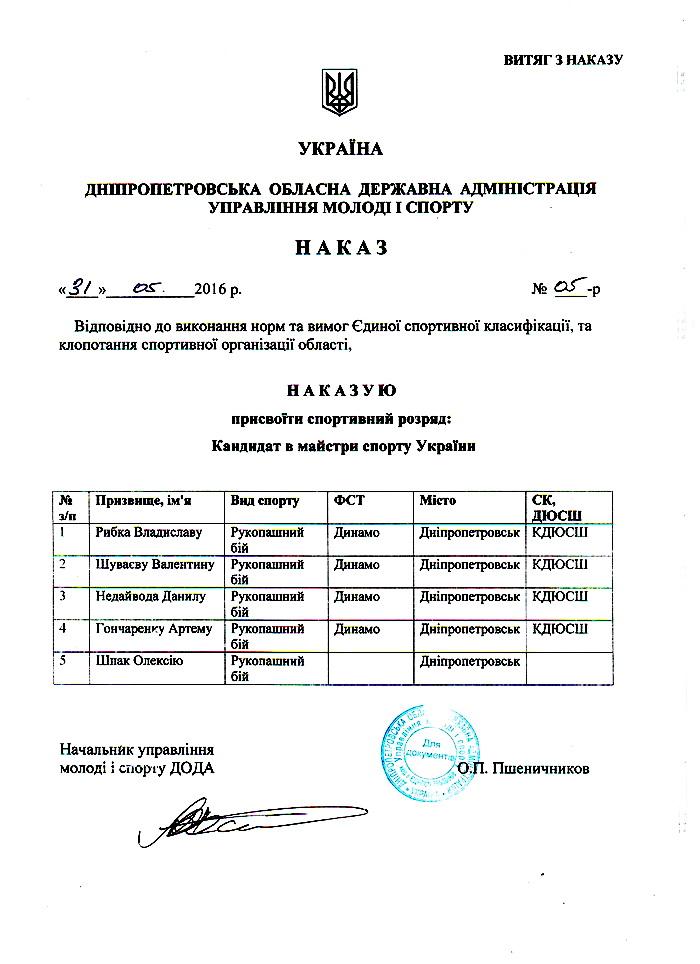 Присвоение разрядов - КМСУ - спортсменам Днепропетровской федерации рукопашного боя