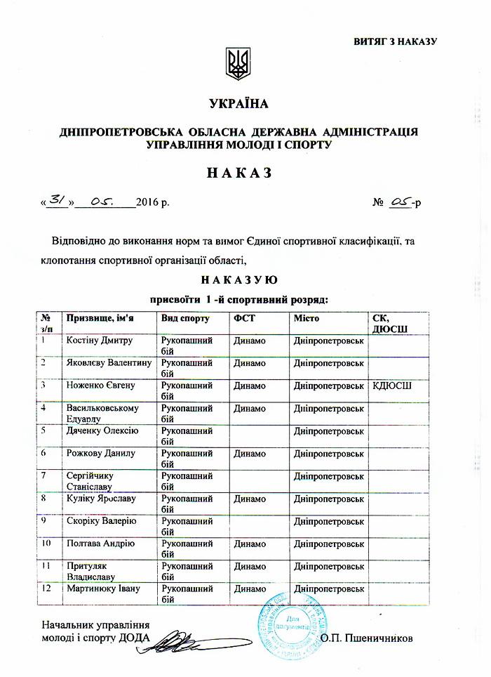 Присвоение разрядов спортсменам Днепропетровской федерации рукопашного боя