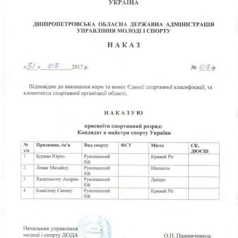 Днепропетровская областная федерация рукопашного боя - Присвоение спортивных разрядов _ КМСУ